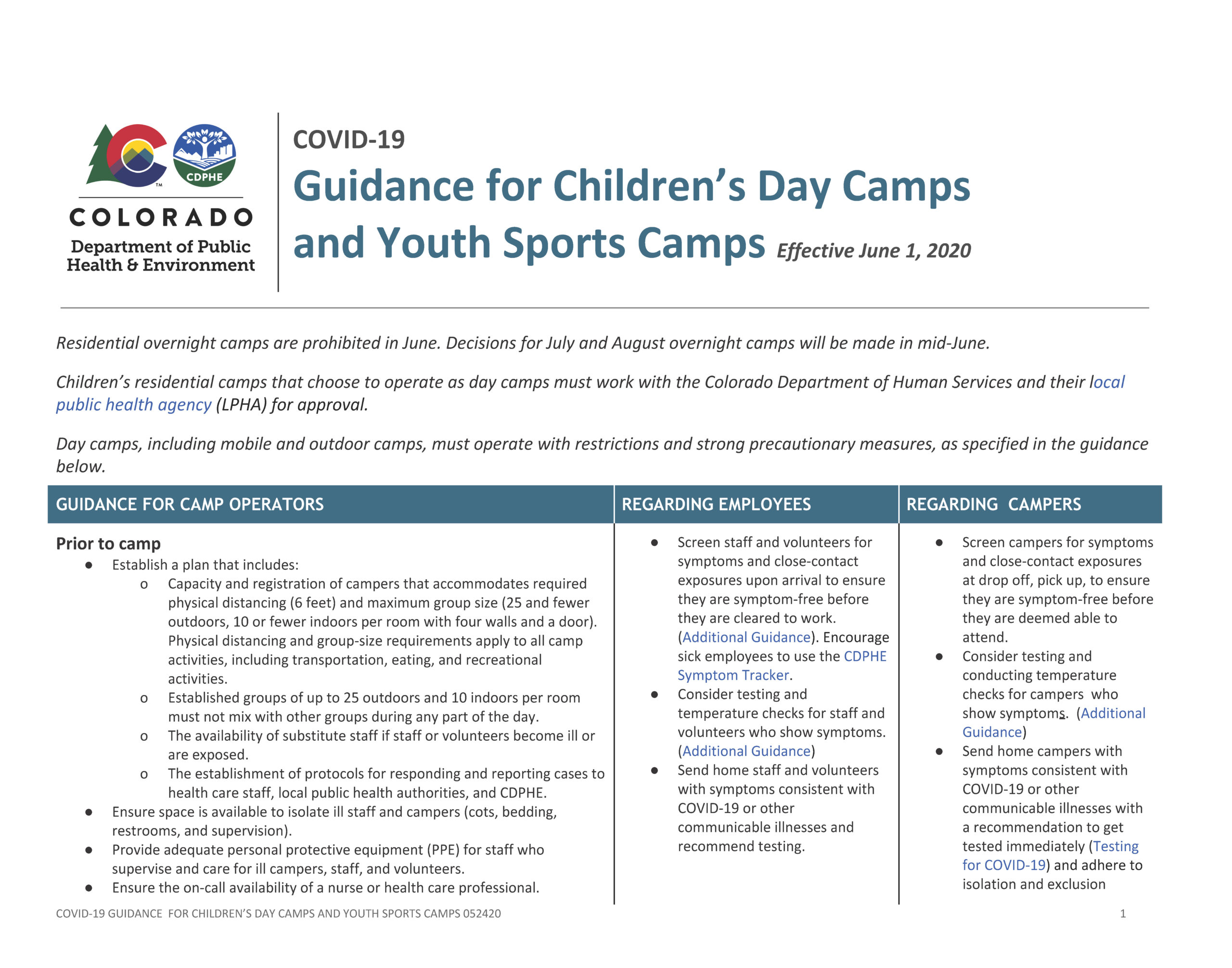 Children's Day Camps and Youth Sports Camps Allowed as of June 1