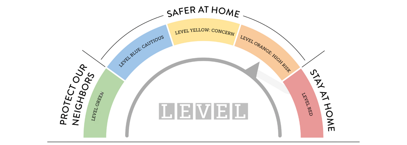 LOCAL CHANGES TO SAFER AT HOME LEVEL ORANGE